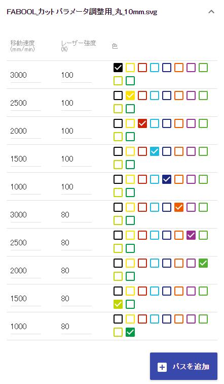 FABOOL_カットパラメータ調整画面_速度3000-1000-出力100-80